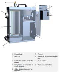 Průmyslový vysavač  HSM DE 1-8 ke stroji HSM ProfiPack P425 Adapt(SK0066V)